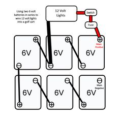 wiring 36 volt 36 volts golf cart golf carts, golf cart