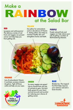 Eat Well Plate Nutrition Education Food And Healthy Living