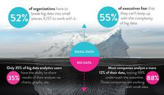 the big data iceberg