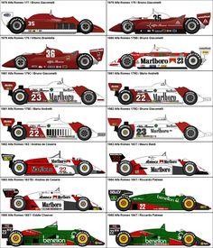 Formula One Grand Prix Alfa Romeo 1979-1985
