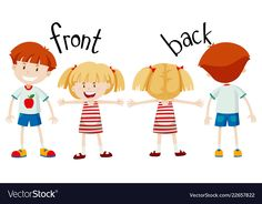 English opposite word of front and back illustration word English Resources, English Lessons, Learn English, English Opposite Words, English Words, Physical Activities For Kids, Teaching Activities, Vocabulary Cards, English Vocabulary