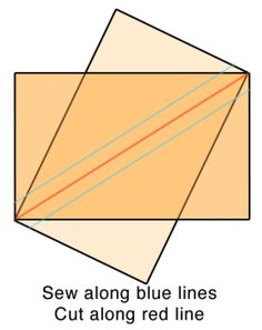 a²(w): HRTs (half rectangle triangles) tutorial- would work the same for patchwork squares I presume! Patchwork Quilting, Scrappy Quilts, Quilting Tips, Quilting Tutorials, Machine Quilting, Quilting Projects, Mini Quilts, Quilting Designs, Embroidery Designs
