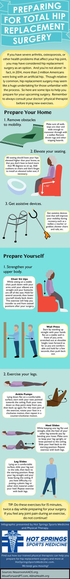Effective Hip Flexor Stretch: Work Injury Recovery and Prevention Hip Replacement Recovery, Joint Replacement, Hip Flexor Pain, Hip Pain, Hip Flexors, Hip Precautions, Preparing For Surgery, Hip Problems, Psoas Muscle