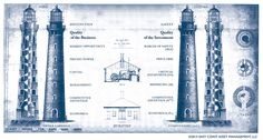 Image result for lighthouse blueprint