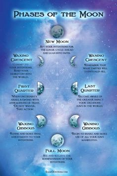 new moon ritual Although we celebrate the New Moon and Full Moon with the most beautiful and heartfelt rituals, there are actually 8 moon phases, quarters of quarters, and each has sign New Moon Rituals, Full Moon Ritual, Full Moon Spells, Wiccan Rituals, Waxing And Waning, Moon Magic, Lunar Magic, Moon Goddess, Book Of Shadows