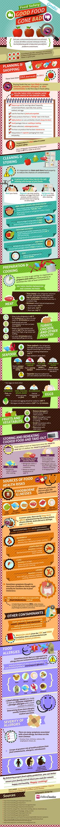 """A quick infographic from FriendsEat about keeping your food safe. """"It's not an easy job. We always want clean and safe food, so we seek advice and solutions to keep them appetizing for as long as possible."""""""