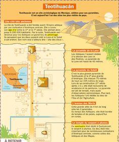 Aztèques : Cité de T