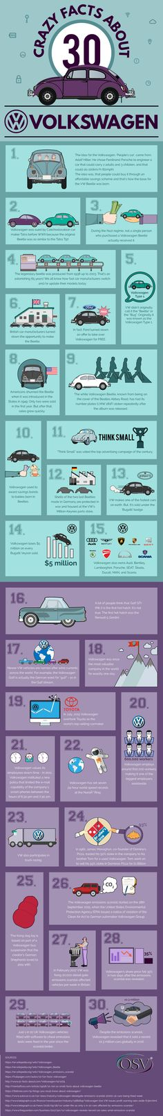 Did You Know These Shocking Facts About Volkswagen - Infographic