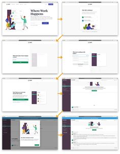 Our extensive guide of user onboarding best practices – with 9 key steps to turn more users into happy, successful customers. Web Ui Design, Me App, User Experience Design, Ui Web, Best Practice, User Guide, Interactive Design, Desktop, Design Inspiration