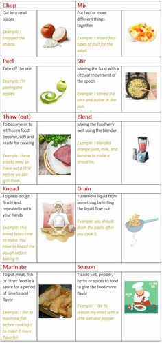 In the Kitchen Vocabulary: Kitchen Utensils & Cooking Verbs - ESLBuzz Learning English Learn English Grammar, English Verbs, Learn English Words, English Lessons, English Vocabulary, Teaching English, English Language, Cooking In The Classroom, Food Vocabulary