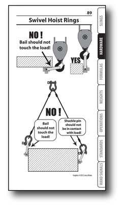 """The 5th Edition of the Rigging Handbook maintains its reputation as a clear, fully illustrated reference book for millwrights, rigging professionals, crane operators and others who are involved with performing or teaching rigging and hoisting operations. Users will appreciate the well-organized simple layout and detailed illustrations that provide concise, simple answers to rigging questions that may otherwise appear complex in nature. - Author: Jerry Klinke - 256 pages - 4"""" x 7"""", softbound… Health And Safety Poster, Safety Posters, Engineering Tools, Mechanical Engineering, Lifting Safety, Science Safety, Safety Slogans, Crane Lift, Crane Mobile"""