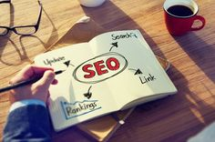 I Think an Idea is a top SEO Company in Los Angeles offering affordable SEO Services. Marketing Services, Internet Marketing Company, Seo Services, Affiliate Marketing, Online Marketing, Seo Agency, Web Design Agency, Local Seo, Job Posting