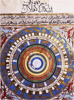 Miniature from Zubdat-Al Tawarikh, Celestial Map or Macrocosm from Ptolemaic Model