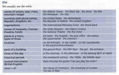 The definite article THE #learnenglish