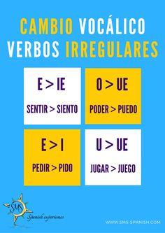 La irregularidad de los verbos es una constante en la gramática española, pero aunque parezca una pesadilla, no desesperes,sólo necesitas un poco de práctica. Aquí tienes un pequeño resumen del cambio vocálico de los verbos irregulares en presente. Y recuerda: que un verbo sea irregular en presente no quiere decir que lo sea en pasado.