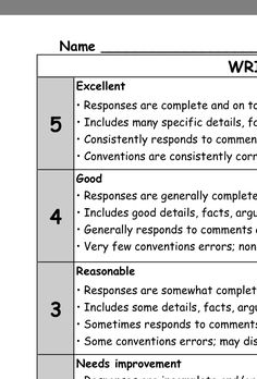 English Composition Essay Examples  Health Essays also The Importance Of Learning English Essay Sport Dissertation Ideas Education  Essay Birdie Personal Essay Samples For High School