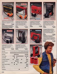 Argos 1986