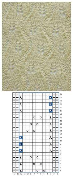 Lace knitting değişik yaprak motifli örgü örneği