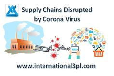 Supply Chains were severely impacted by the Novel Corona Virus mainly due to failure in design, lack of planning and the inflexibility of supply chains Supply Chain, Chains, Novels, How To Plan, Design, Corona, Chain, Fiction