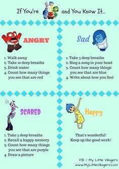Controlling Emotions is one of the most important traits of a healthy classroom. Showing your students new and healthy ways to control these emotions is a good way to keep a collected emotions and have outbursts at a minimum.