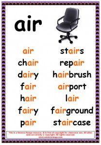 Phonics poster to show air words. Phonics Reading, Teaching Phonics, Phonics Activities, Teaching Reading, Teaching Kids, Teaching Resources, Phonics Lessons, English Phonics, English Vocabulary