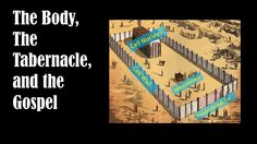 The Body, the Tabernacle, and the Gospel