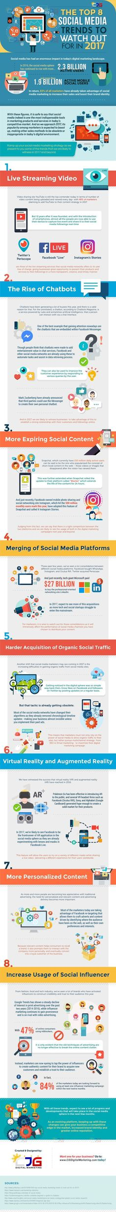 Top 8 hottest social media marketing trends in 2017 (Infographic)