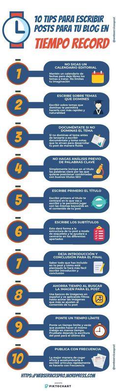 10 consejos para escribir posts para tu Blog #infografia