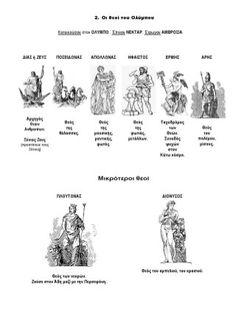 Ιστορία Γ' Δημοτικού Σχεδιαγράμματα Μαθημάτων School Staff, Greek Mythology, School Projects, Education, Mythology, Training, Learning