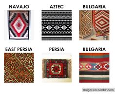 The Ancient Patterns, Embroidery Codes - The Blog of one Balgarka.co.uk