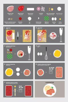Diagramas culinários