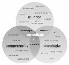 Paradigma Tec Educ
