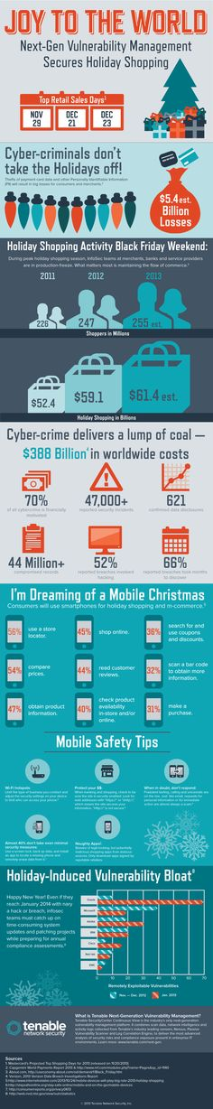 tenable-holiday-infographic-next-gen-vuln-mgmt.png 828×4,309 pixels