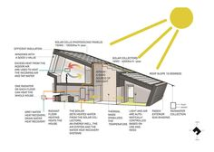 1 | In Norway, A New Model For Zero-Energy Housing | Co.Design | business + design