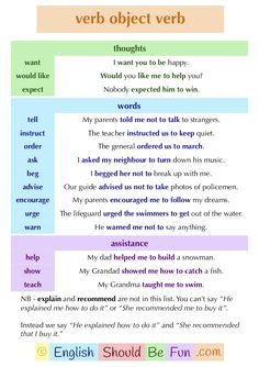 Good Resume Verbs Magnificent Action Verbs List For Resumes & Cover Letters Good To Know .