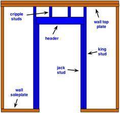 How to build a closet pinterest closet wall walls and basements solutioingenieria Gallery