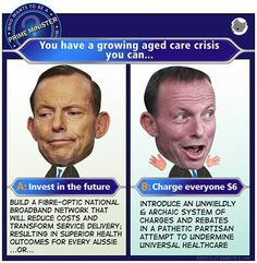 #auspol #australia #tonyabbott #NBN #broadband #fraudband #medicare #agedcare