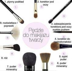 Mała ściąga: :) :  Odpowiednie wykorzystanie określonych typów pędzli do makijażu.  http://ezebra.pl/pol_m_Akcesoria-Kosmetyczne_Pedzle-do-makijazu-193.html  #pędzle #pędzledomakijażu #brushingup #wizaż #makijaż #makeup