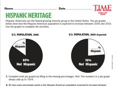 Grade 5-6 students complete and analyze pie graphs that show how the Hispanic-American population in the U.S. is expected to increase: http://www.timeforkids.com/worksheets/?f[0]=im_field_themes%3A66&f[1]=im_field_themes%3A104