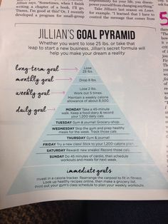 Jillian Michaels weight loss goal pyramid Good Housekeeping Magazine