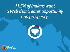 Tell us What Web You want.#FirefoxIndia