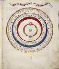 Compendio de cosmografía — Visor — Biblioteca Digital Mundial