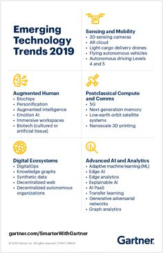 5 Trends Appear on the Gartner Hype Cycle for Emerging Technologies, 2019 - Smarter With Gartner Science Technology And Society, Science And Technology, Big Data Technologies, Technology Innovations, Data Visualization Tools, Machine Learning Models, Computer Programming, Computer Technology, Computer Science
