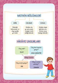 METNİN BÖLÜMLERİ Foster Parenting, Kids And Parenting, Young Parents, Turkish Language, New Words, Classroom Activities, Third Grade, Special Education, Student