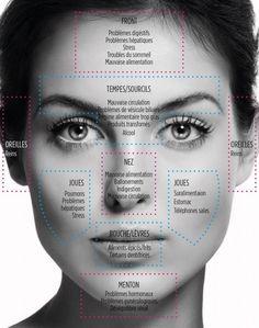 Voici des conseils pratiques concernant l'acné.