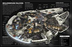 Star Wars Il Risveglio della Forza: l'incredibile cross section del Millenum Falcon! - Space Opera