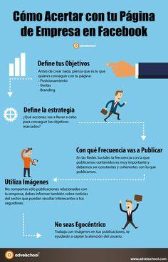 Una infografía sobre cómo Acertar con tu página de Empresa en Facebook.