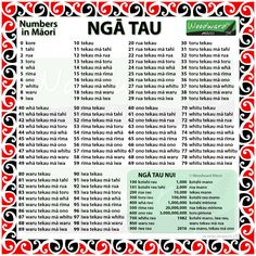 Numbers in Māori from and large numbers - Ngā Tau Samoan Tribal, Hawaiian Tribal Tattoos, Filipino Tribal, School Resources, Teacher Resources, Maori Songs, Maori Art, Thai Tattoo, Maori Tattoos