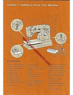 brother vx series sewing machine service manual model. Black Bedroom Furniture Sets. Home Design Ideas