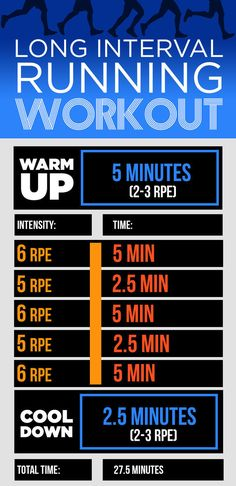Long Intervals | 9 Quick Running Workouts You Can Do On A Treadmill Or Outdoors